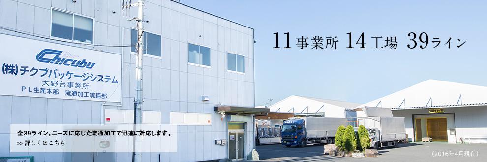 11事業所14工場39ライン ニーズに応じた流通加工で迅速に対応します。
